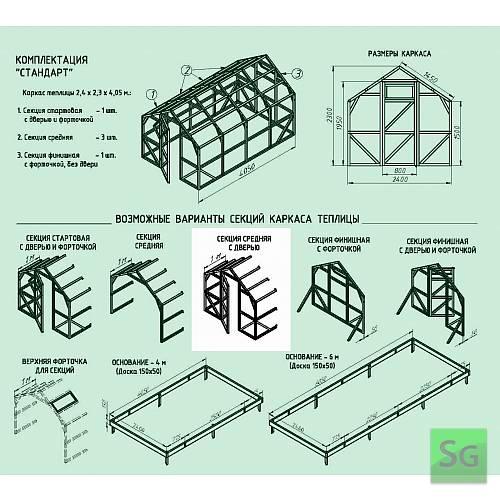 Секция теплицы шириной 2,5 метра с дверью без форточки:  Секция теплицы шириной 2,5 метра с дверью без форточки